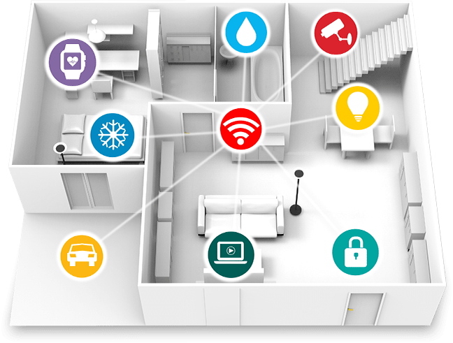 46Solutions-home-automation
